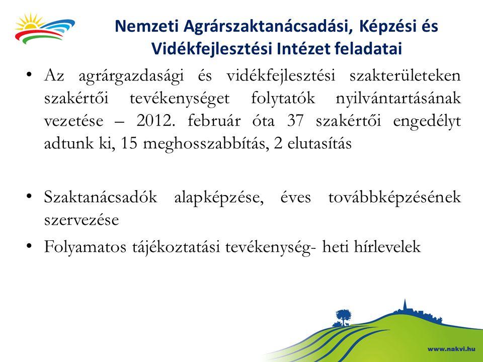 Nemzeti Agrárszaktanácsadási, Képzési és Vidékfejlesztési Intézet feladatai Az agrárgazdasági és vidékfejlesztési szakterületeken szakértői tevékenységet folytatók nyilvántartásának vezetése – 2012.
