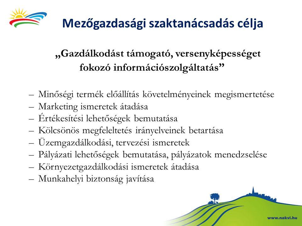 """"""" Gazdálkodást támogató, versenyképességet fokozó információszolgáltatás –Minőségi termék előállítás követelményeinek megismertetése –Marketing ismeretek átadása –Értékesítési lehetőségek bemutatása –Kölcsönös megfeleltetés irányelveinek betartása –Üzemgazdálkodási, tervezési ismeretek –Pályázati lehetőségek bemutatása, pályázatok menedzselése –Környezetgazdálkodási ismeretek átadása –Munkahelyi biztonság javítása Mezőgazdasági szaktanácsadás célja"""