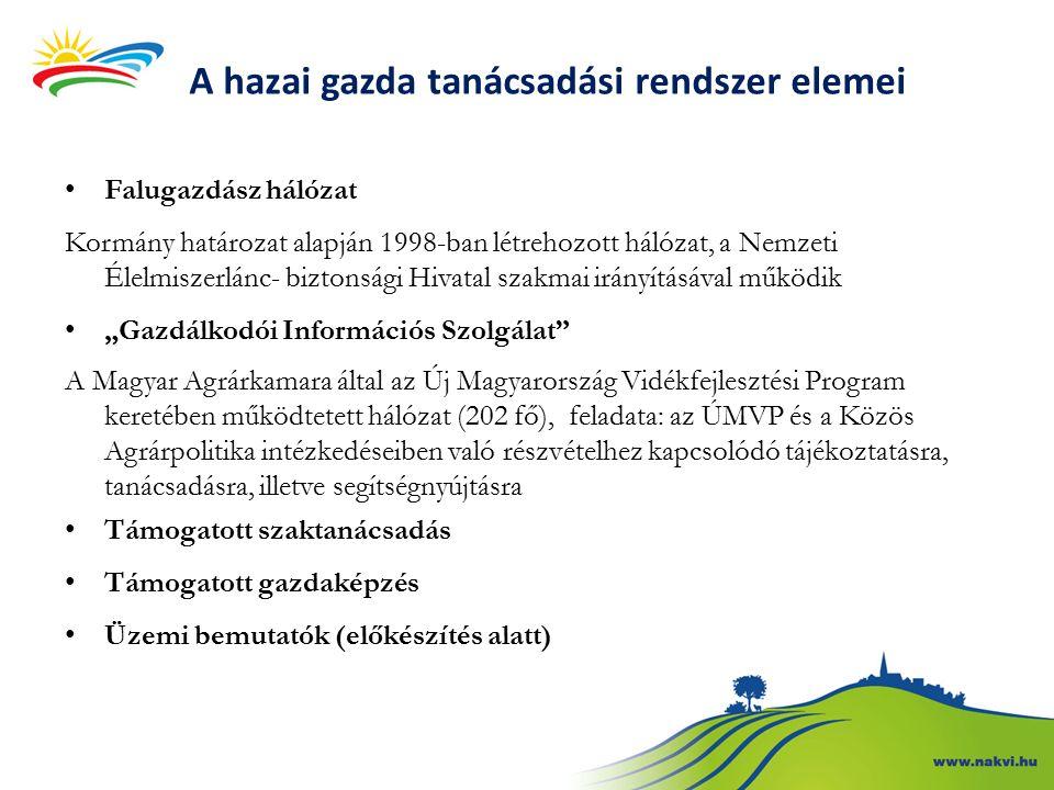 """A hazai gazda tanácsadási rendszer elemei Falugazdász hálózat Kormány határozat alapján 1998-ban létrehozott hálózat, a Nemzeti Élelmiszerlánc- biztonsági Hivatal szakmai irányításával működik """"Gazdálkodói Információs Szolgálat A Magyar Agrárkamara által az Új Magyarország Vidékfejlesztési Program keretében működtetett hálózat (202 fő), feladata: az ÚMVP és a Közös Agrárpolitika intézkedéseiben való részvételhez kapcsolódó tájékoztatásra, tanácsadásra, illetve segítségnyújtásra Támogatott szaktanácsadás Támogatott gazdaképzés Üzemi bemutatók (előkészítés alatt)"""
