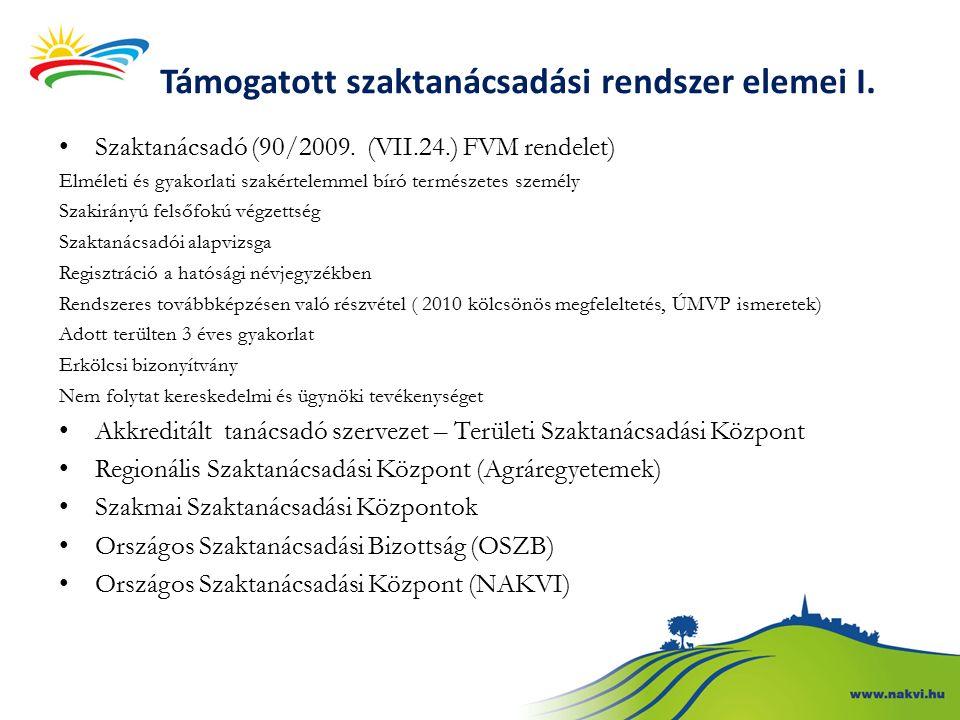 Támogatott szaktanácsadási rendszer elemei I. Szaktanácsadó (90/2009.