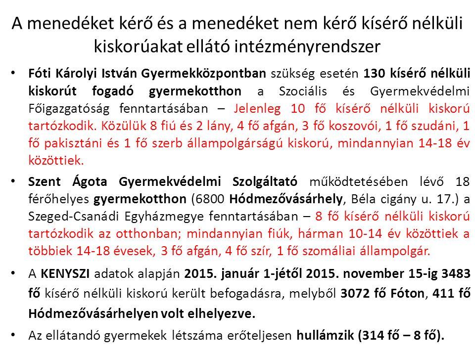 A menedéket kérő és a menedéket nem kérő kísérő nélküli kiskorúakat ellátó intézményrendszer Fóti Károlyi István Gyermekközpontban szükség esetén 130 kísérő nélküli kiskorút fogadó gyermekotthon a Szociális és Gyermekvédelmi Főigazgatóság fenntartásában – Jelenleg 10 fő kísérő nélküli kiskorú tartózkodik.