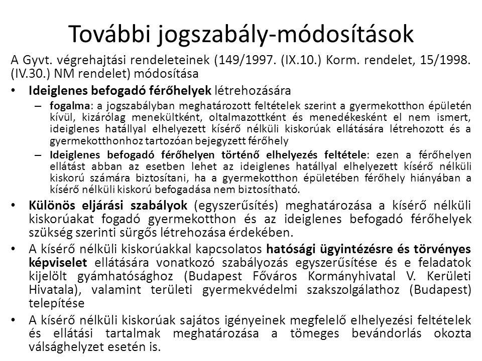 További jogszabály-módosítások A Gyvt. végrehajtási rendeleteinek (149/1997.