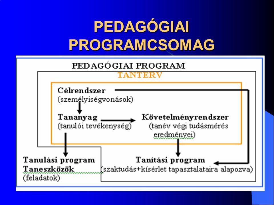 PEDAGÓGIAI PROGRAMCSOMAG