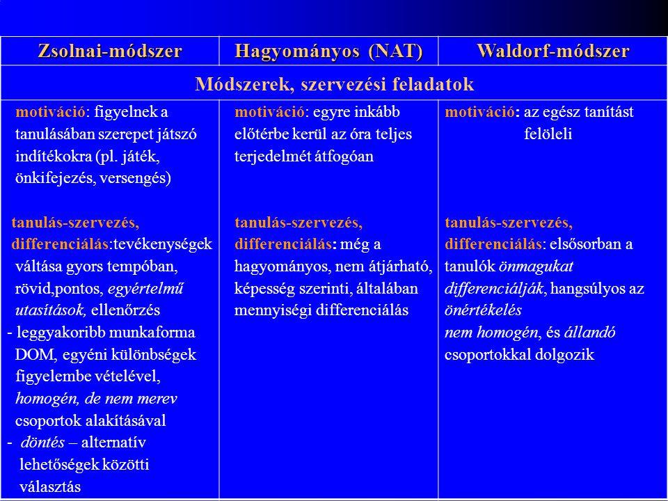 Zsolnai-módszer Hagyományos (NAT) Waldorf-módszer Módszerek, szervezési feladatok motiváció: figyelnek a tanulásában szerepet játszó indítékokra (pl.