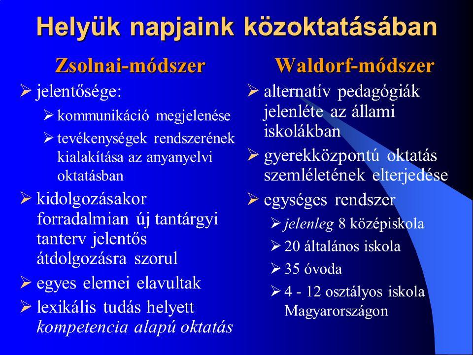 Helyük napjaink közoktatásában Zsolnai-módszer  jelentősége:  kommunikáció megjelenése  tevékenységek rendszerének kialakítása az anyanyelvi oktatásban  kidolgozásakor forradalmian új tantárgyi tanterv jelentős átdolgozásra szorul  egyes elemei elavultak  lexikális tudás helyett kompetencia alapú oktatásWaldorf-módszer  alternatív pedagógiák jelenléte az állami iskolákban  gyerekközpontú oktatás szemléletének elterjedése  egységes rendszer  jelenleg 8 középiskola  20 általános iskola  35 óvoda  4 - 12 osztályos iskola Magyarországon