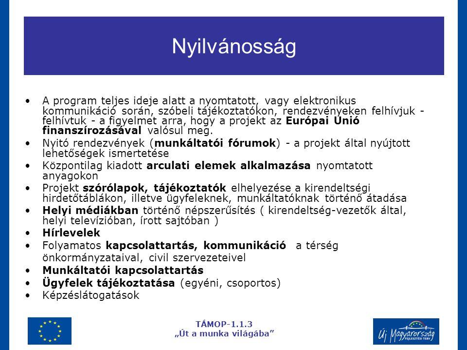 Nyilvánosság A program teljes ideje alatt a nyomtatott, vagy elektronikus kommunikáció során, szóbeli tájékoztatókon, rendezvényeken felhívjuk - felhívtuk - a figyelmet arra, hogy a projekt az Európai Unió finanszírozásával valósul meg.