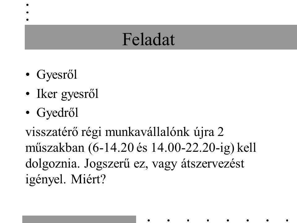 Feladat Gyesről Iker gyesről Gyedről visszatérő régi munkavállalónk újra 2 műszakban (6-14.20 és 14.00-22.20-ig) kell dolgoznia.