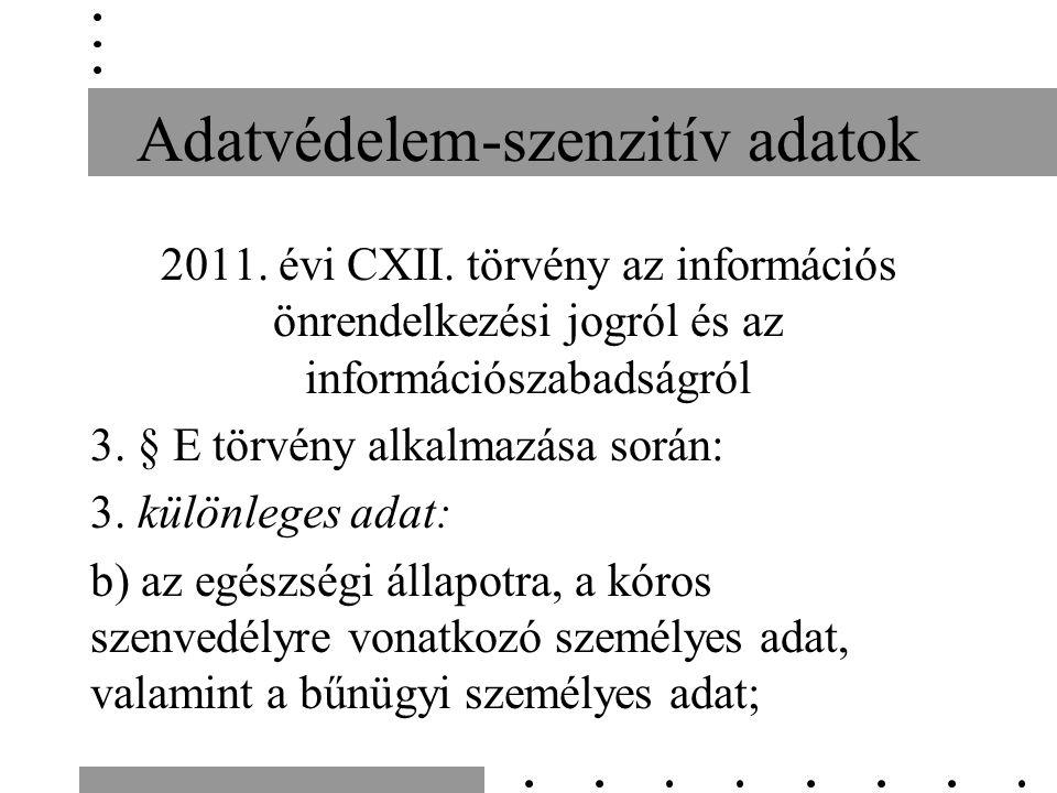 Adatvédelem-szenzitív adatok 2011. évi CXII.