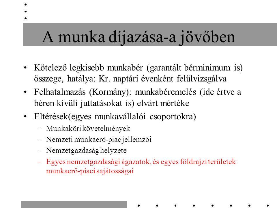 A munka díjazása-a jövőben Kötelező legkisebb munkabér (garantált bérminimum is) összege, hatálya: Kr.