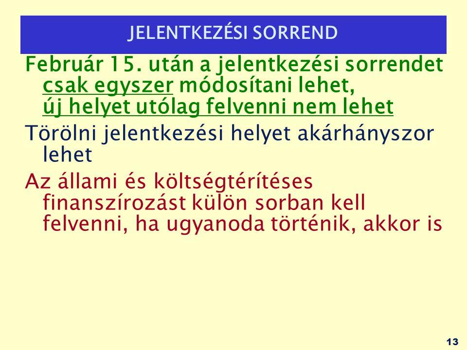 JELENTKEZÉSI SORREND Február 15.
