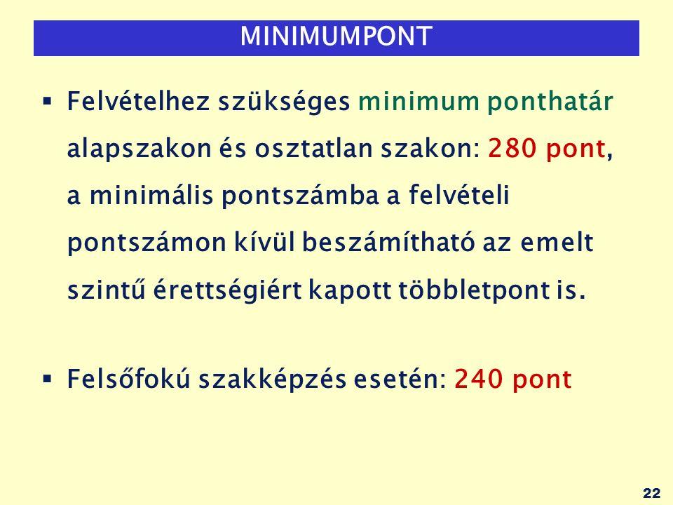 22 MINIMUMPONT  Felvételhez szükséges minimum ponthatár alapszakon és osztatlan szakon: 280 pont, a minimális pontszámba a felvételi pontszámon kívül beszámítható az emelt szintű érettségiért kapott többletpont is.
