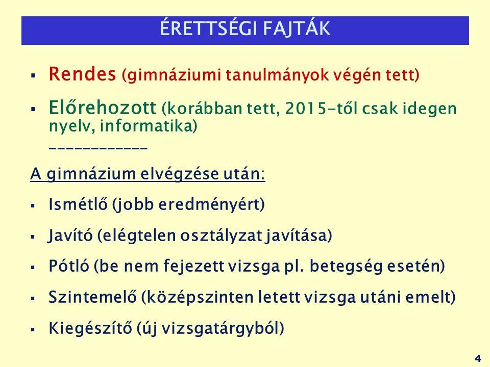 15 FONTOS TUDNI Amilyen dokumentummal rendelkezik a felvételiző a jelentkezéskor, annak a fénymásolatát (nem eredeti) február 15-ig csatolni kell.