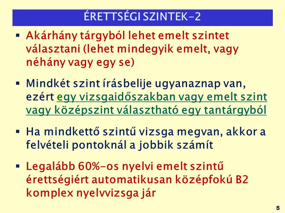 26 TÖBBLETPONTOK: maximum 100 pont ADHATÓ többletpontok (képzési területtől függ) -tanulmányi versenyeredmények alapján: -pl.