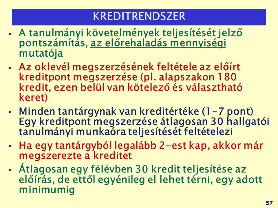 KREDITRENDSZER  A tanulmányi követelmények teljesítését jelző pontszámítás, az előrehaladás mennyiségi mutatója  Az oklevél megszerzésének feltétele az előírt kreditpont megszerzése (pl.