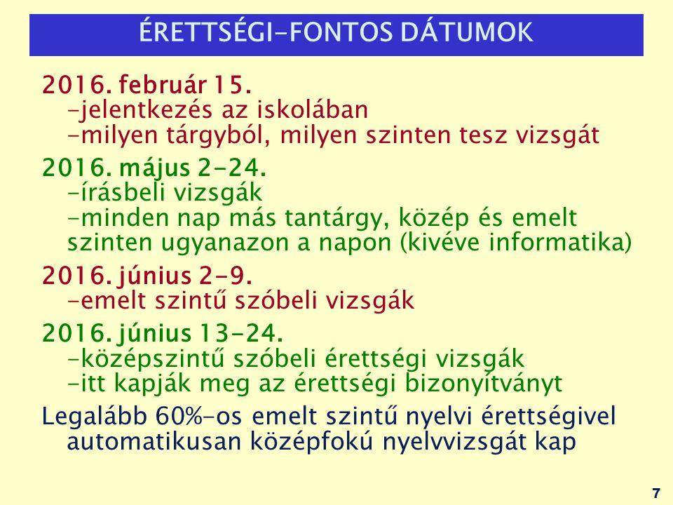 ÉRETTSÉGI-FONTOS DÁTUMOK 2016. február 15.