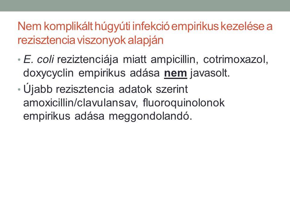 Nem komplikált húgyúti infekció empirikus kezelése a rezisztencia viszonyok alapján E.