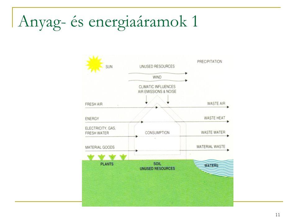 11 Anyag- és energiaáramok 1