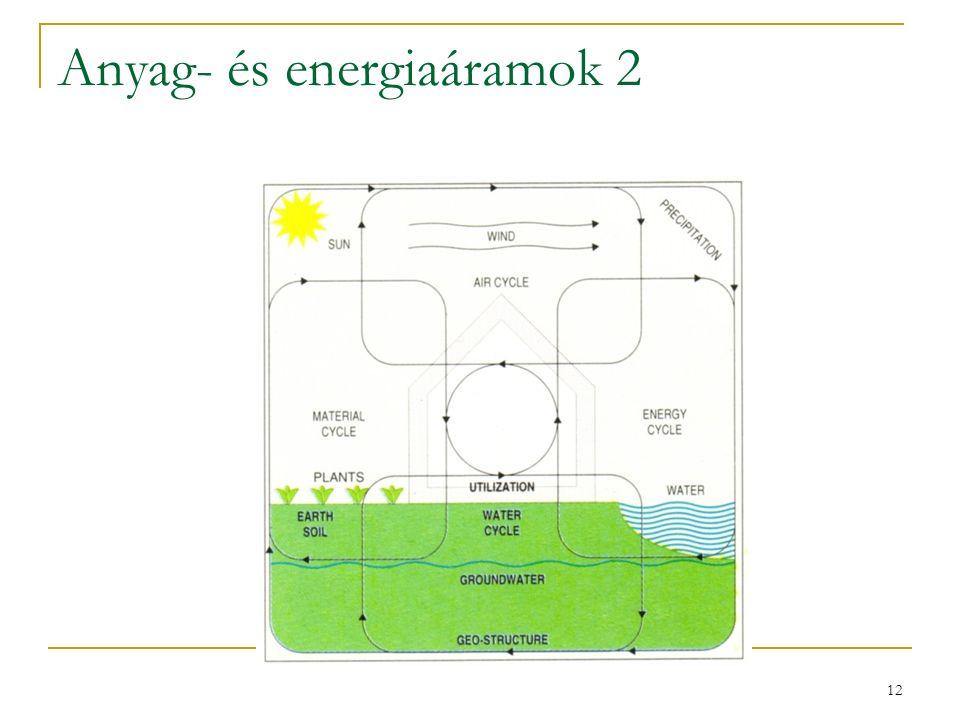 12 Anyag- és energiaáramok 2
