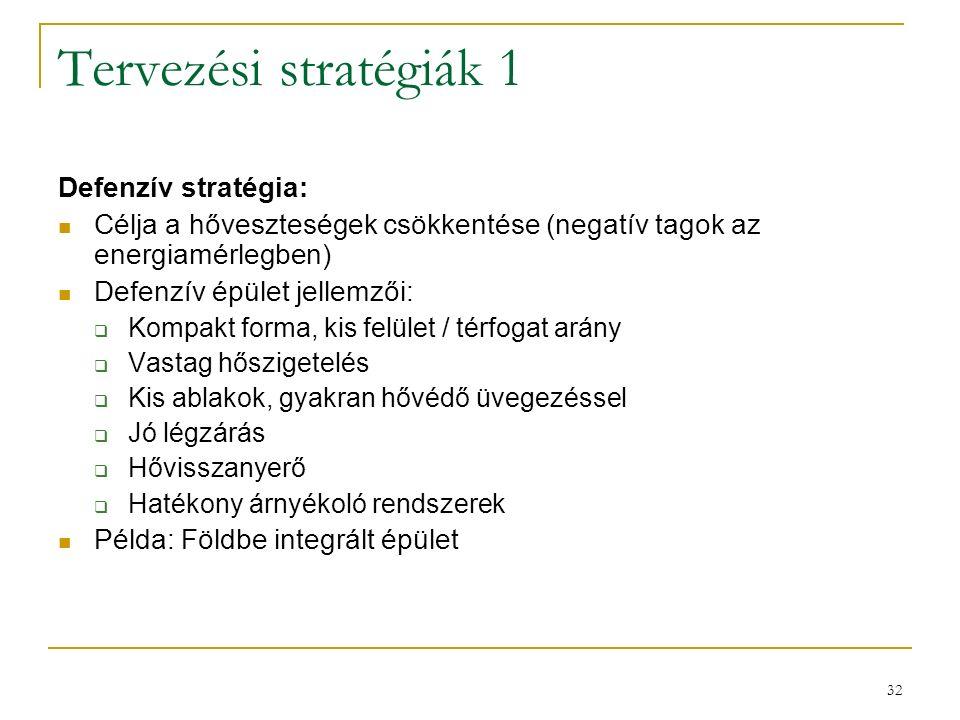 32 Tervezési stratégiák 1 Defenzív stratégia: Célja a hőveszteségek csökkentése (negatív tagok az energiamérlegben) Defenzív épület jellemzői:  Kompa
