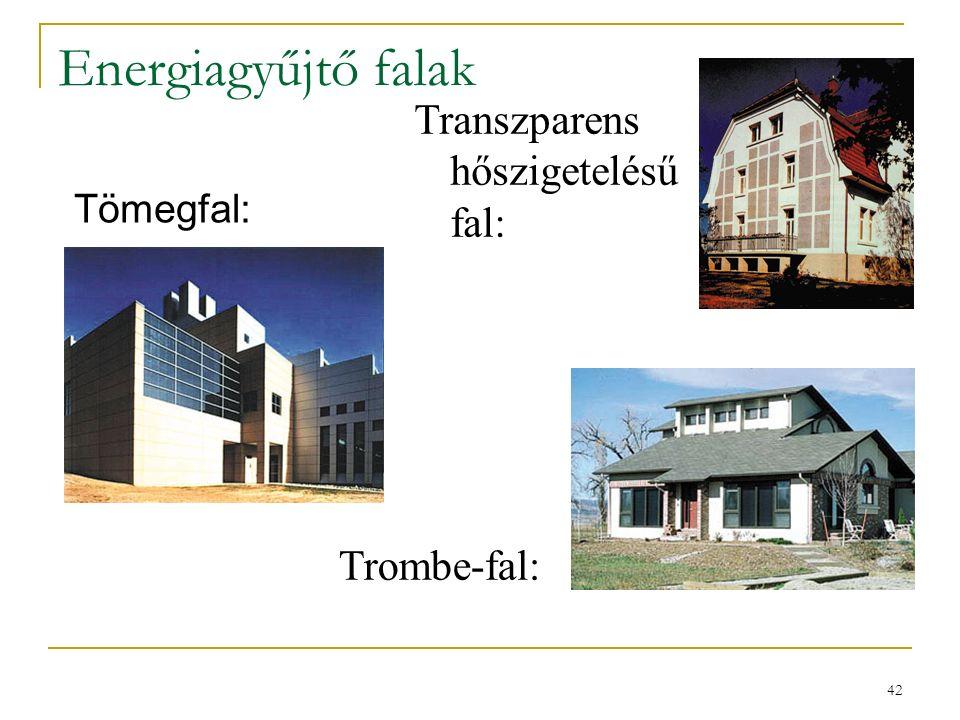 42 Energiagyűjtő falak Tömegfal: Trombe-fal: Transzparens hőszigetelésű fal: