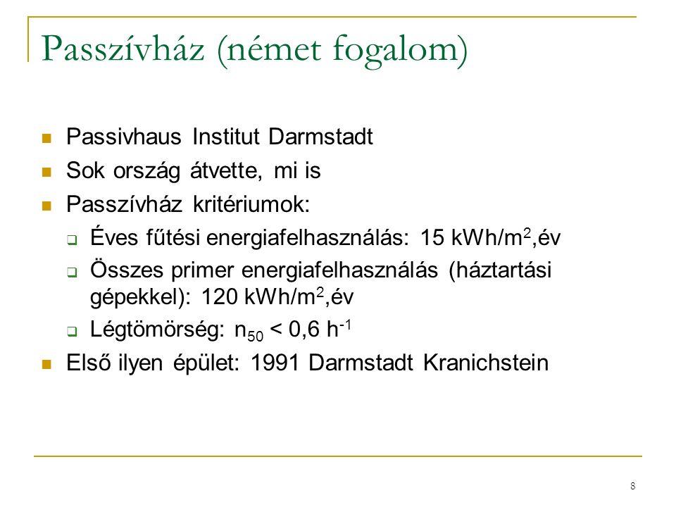 8 Passzívház (német fogalom) Passivhaus Institut Darmstadt Sok ország átvette, mi is Passzívház kritériumok:  Éves fűtési energiafelhasználás: 15 kWh