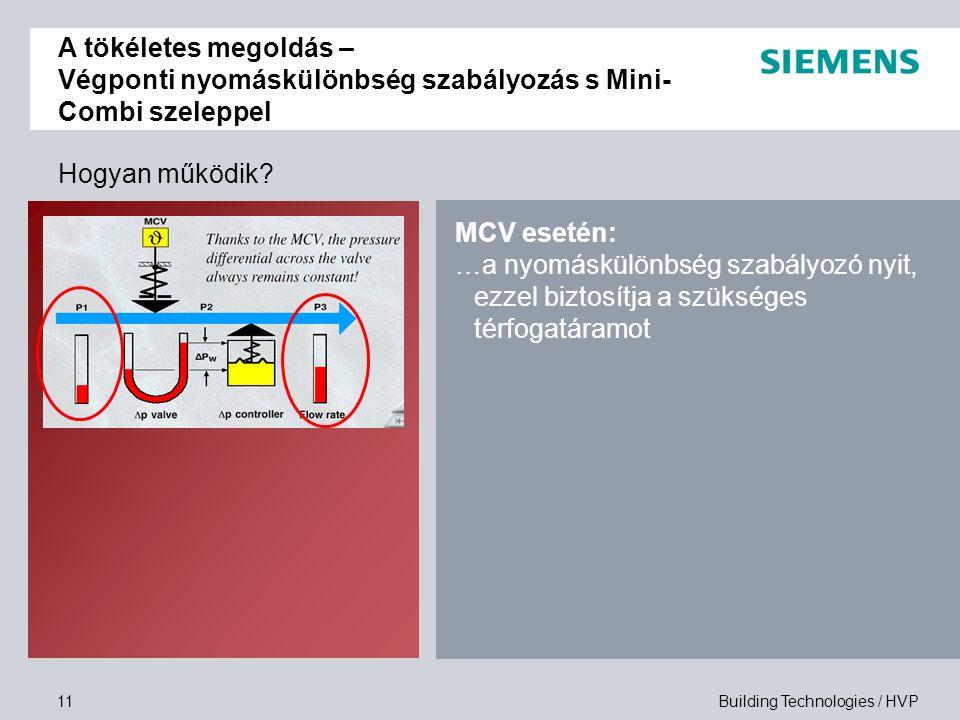Building Technologies / HVP11 MCV esetén: …a nyomáskülönbség szabályozó nyit, ezzel biztosítja a szükséges térfogatáramot Hogyan működik? A tökéletes