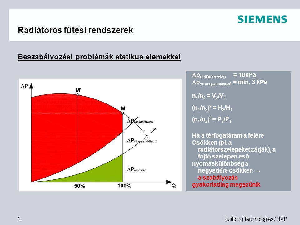 Building Technologies / HVP2 Beszabályozási problémák statikus elemekkel  p radiátorszelep = 10kPa  p strangszabályozó = min. 3 kPa n 1 /n 2 = V 2 /