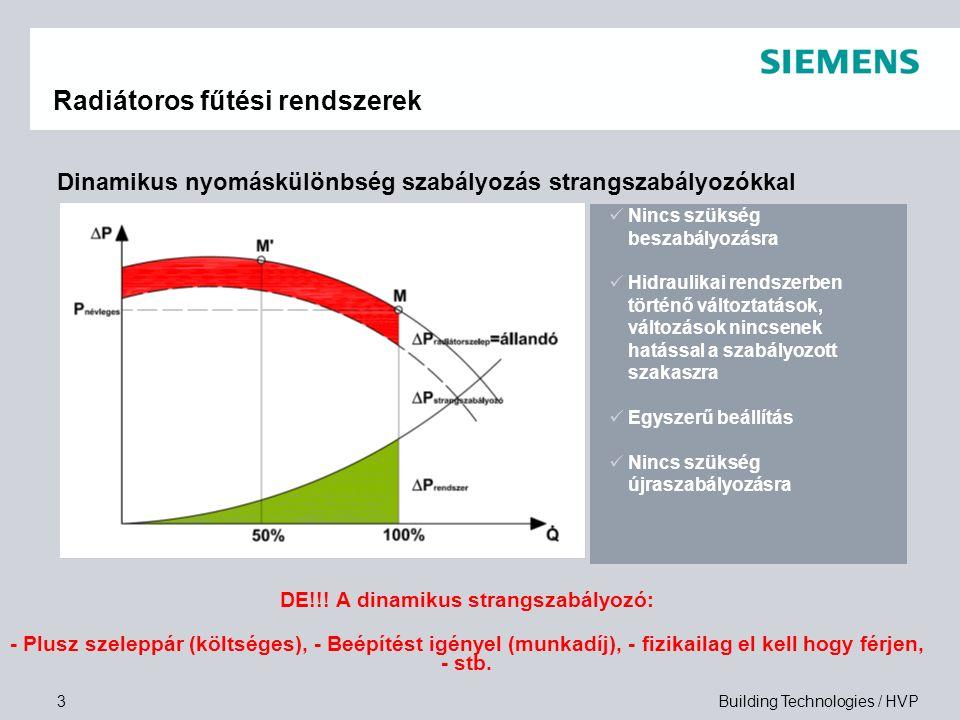 Building Technologies / HVP4 Végponti nyomáskülönbség tartás előnyei: Állandó nyomáskülönbség tartása a fogyasztónál Térfogatáram korlátozás az előbeállítással elvégezhető 25…483 l/h közötti térfogatáram beállítható Nincs szükség külön strangszabályozókra Használható arányos szivattyú szabályozás A tökéletes megoldás – Végponti nyomáskülönbség szabályozás s Mini- Combi szeleppel