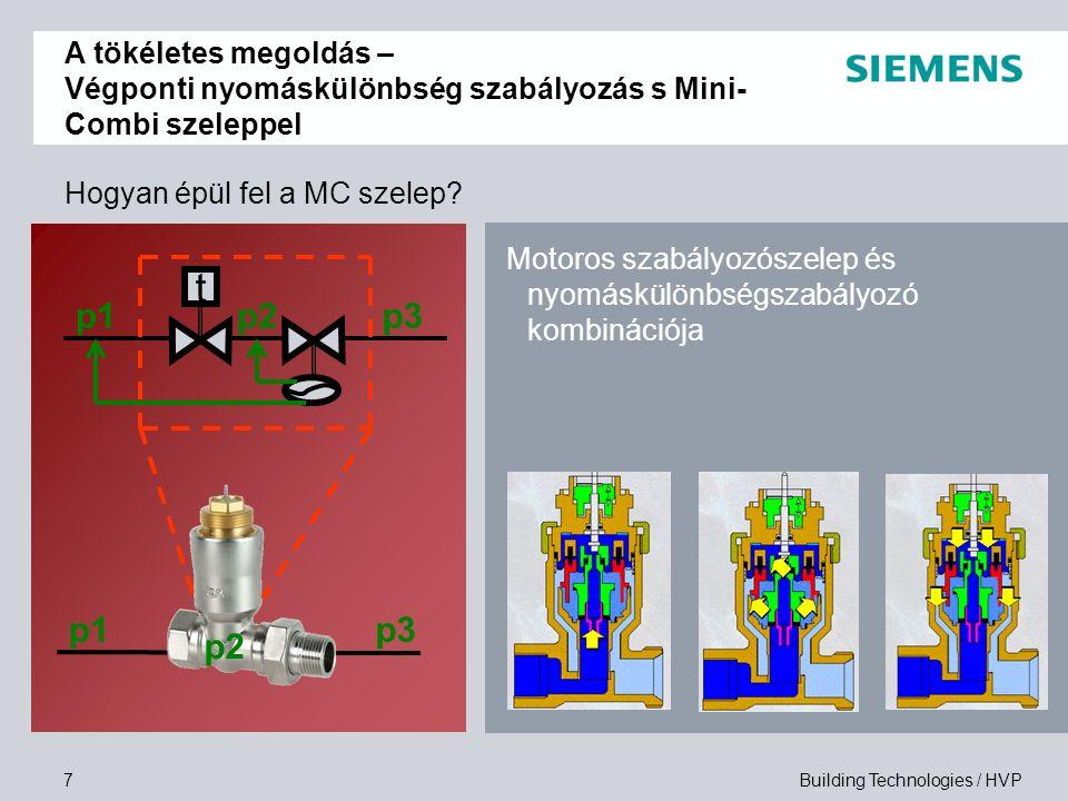 Building Technologies / HVP7 Hogyan épül fel a MC szelep? Motoros szabályozószelep és nyomáskülönbségszabályozó kombinációja t p1p2p3 p1p3 p2 A tökéle