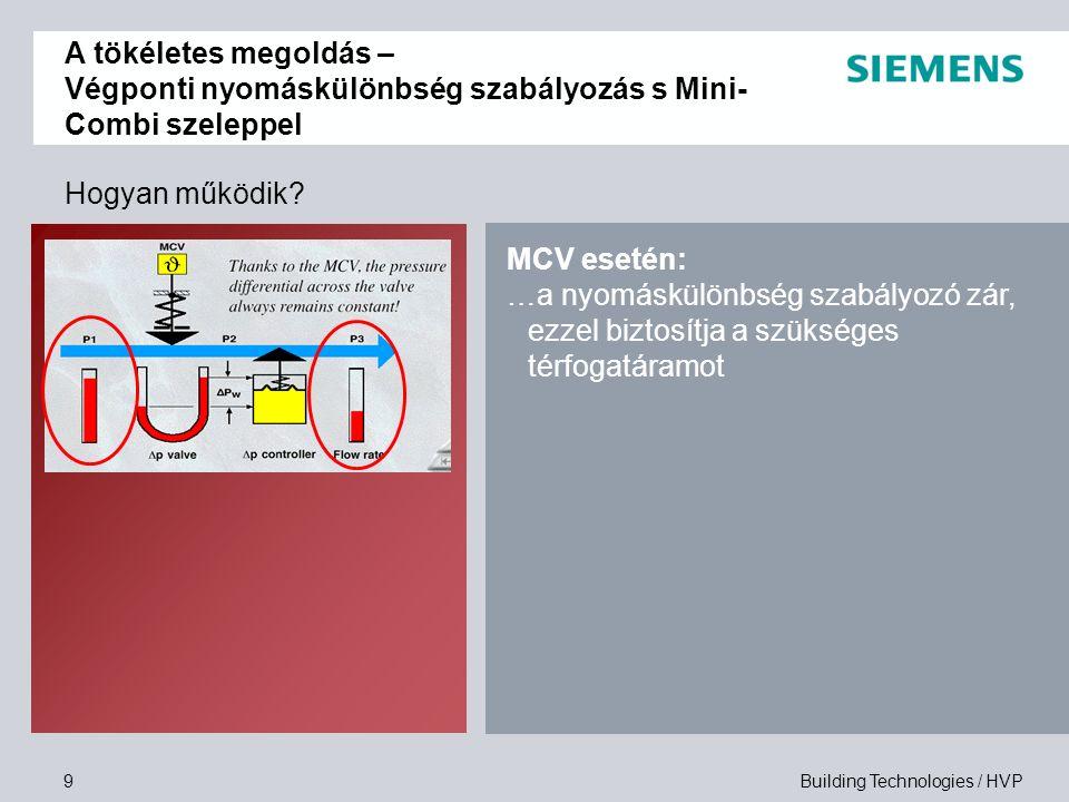 Building Technologies / HVP9 MCV esetén: …a nyomáskülönbség szabályozó zár, ezzel biztosítja a szükséges térfogatáramot Hogyan működik? A tökéletes me