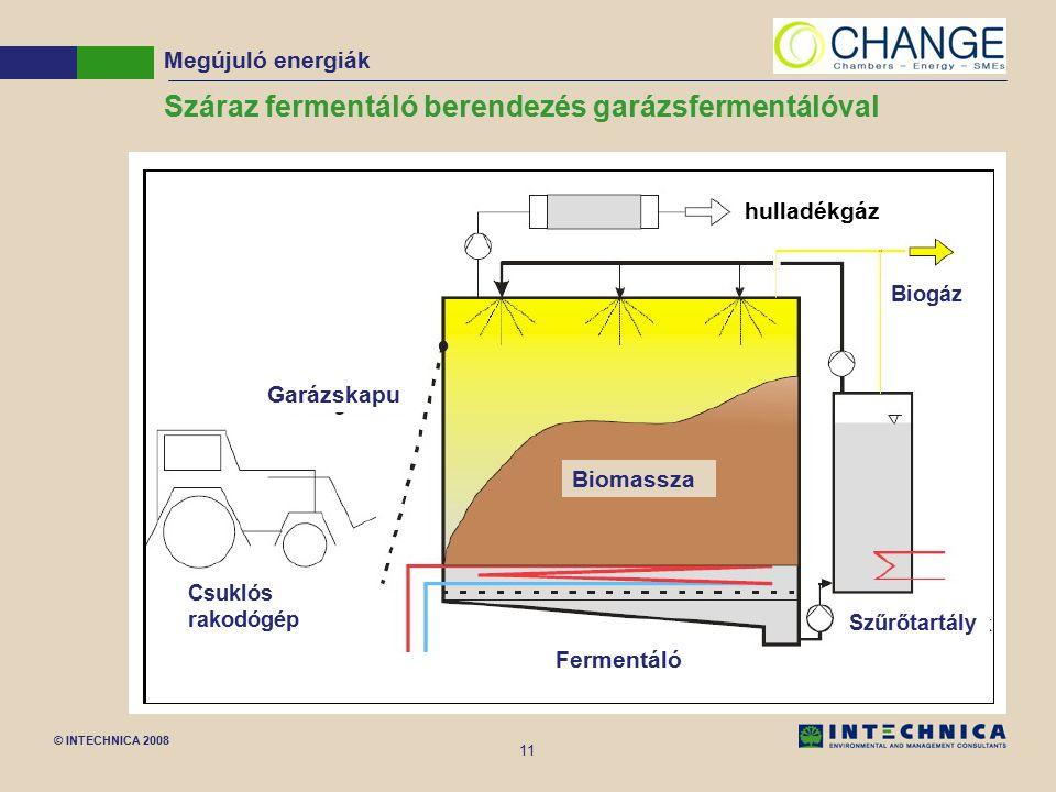 © INTECHNICA 2008 11 Száraz fermentáló berendezés garázsfermentálóval Megújuló energiák hulladékgáz Biogáz Szűrőtartály Fermentáló Csuklós rakodógép Garázskapu Biomassza