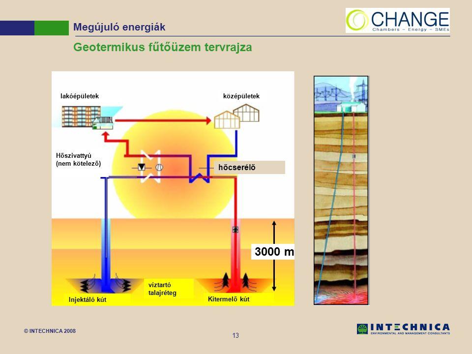 © INTECHNICA 2008 13 Geotermikus fűtőüzem tervrajza Megújuló energiák 3000 m középületeklakóépületek Hőszivattyú (nem kötelező) hőcserélő víztartó tal