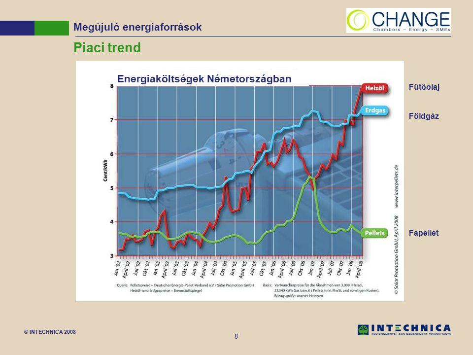 © INTECHNICA 2008 8 Piaci trend Megújuló energiaforrások Energiaköltségek Németországban Fűtőolaj Földgáz Fapellet