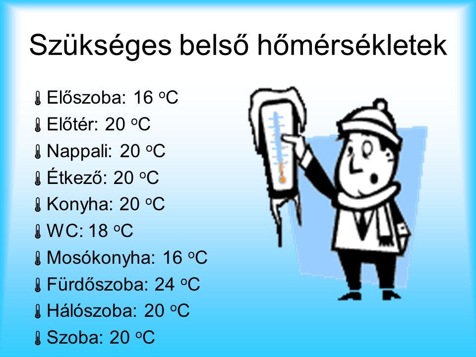 Szükséges belső hőmérsékletek  Előszoba: 16 o C  Előtér: 20 o C  Nappali: 20 o C  Étkező: 20 o C  Konyha: 20 o C  WC: 18 o C  Mosókonyha: 16 o C  Fürdőszoba: 24 o C  Hálószoba: 20 o C  Szoba: 20 o C