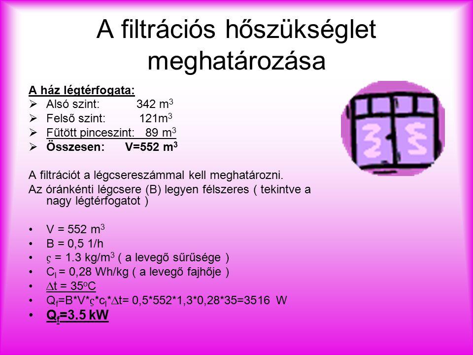 A filtrációs hőszükséglet meghatározása A ház légtérfogata: AAlsó szint: 342 m 3 FFelső szint: 121m 3 FFűtött pinceszint: 89 m 3 ÖÖsszesen: V=552 m 3 A filtrációt a légcsereszámmal kell meghatározni.