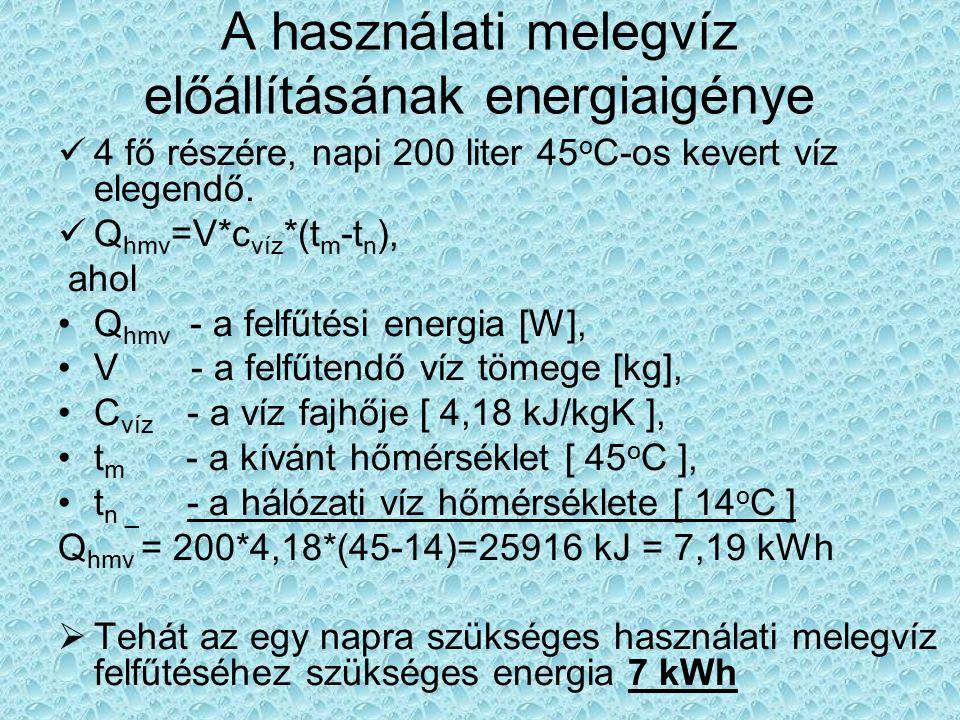 A használati melegvíz előállításának energiaigénye 4 fő részére, napi 200 liter 45 o C-os kevert víz elegendő.