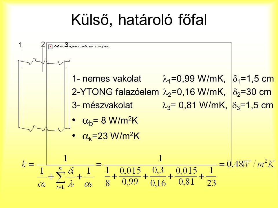 Külső, határoló főfal 1- nemes vakolat 1 =0,99 W/mK,  1 =1,5 cm 2-YTONG falazóelem 2 =0,16 W/mK,  2 =30 cm 3- mészvakolat 3 = 0,81 W/mK,  3 =1,5 cm  b = 8 W/m 2 K  k =23 W/m 2 K 1 2 3