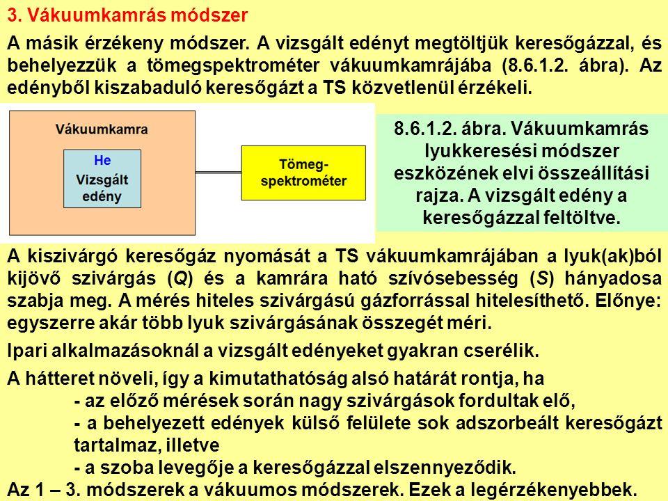 3. Vákuumkamrás módszer A másik érzékeny módszer.