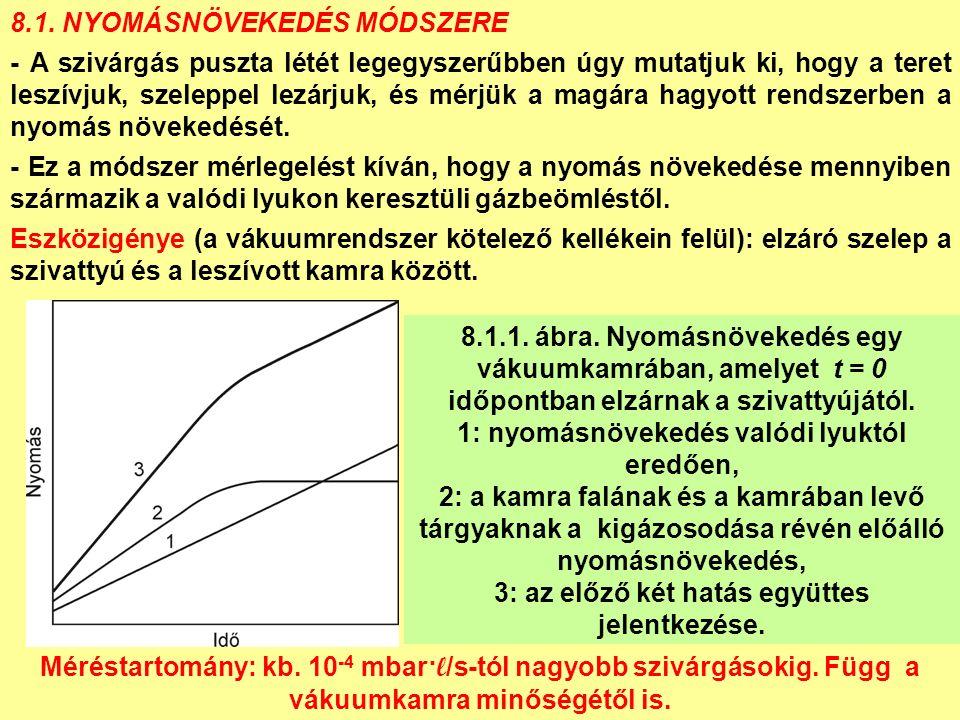 8.1. NYOMÁSNÖVEKEDÉS MÓDSZERE - A szivárgás puszta létét legegyszerűbben úgy mutatjuk ki, hogy a teret leszívjuk, szeleppel lezárjuk, és mérjük a magá