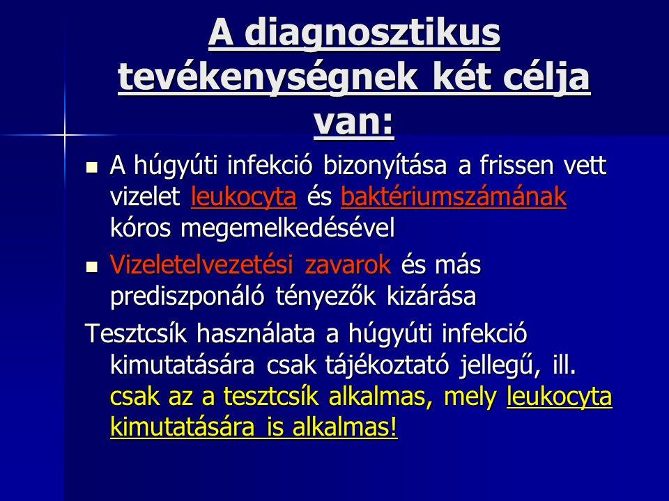 A diagnosztikus tevékenységnek két célja van: A húgyúti infekció bizonyítása a frissen vett vizelet leukocyta és baktériumszámának kóros megemelkedésével A húgyúti infekció bizonyítása a frissen vett vizelet leukocyta és baktériumszámának kóros megemelkedésével Vizeletelvezetési zavarok és más prediszponáló tényezők kizárása Vizeletelvezetési zavarok és más prediszponáló tényezők kizárása Tesztcsík használata a húgyúti infekció kimutatására csak tájékoztató jellegű, ill.