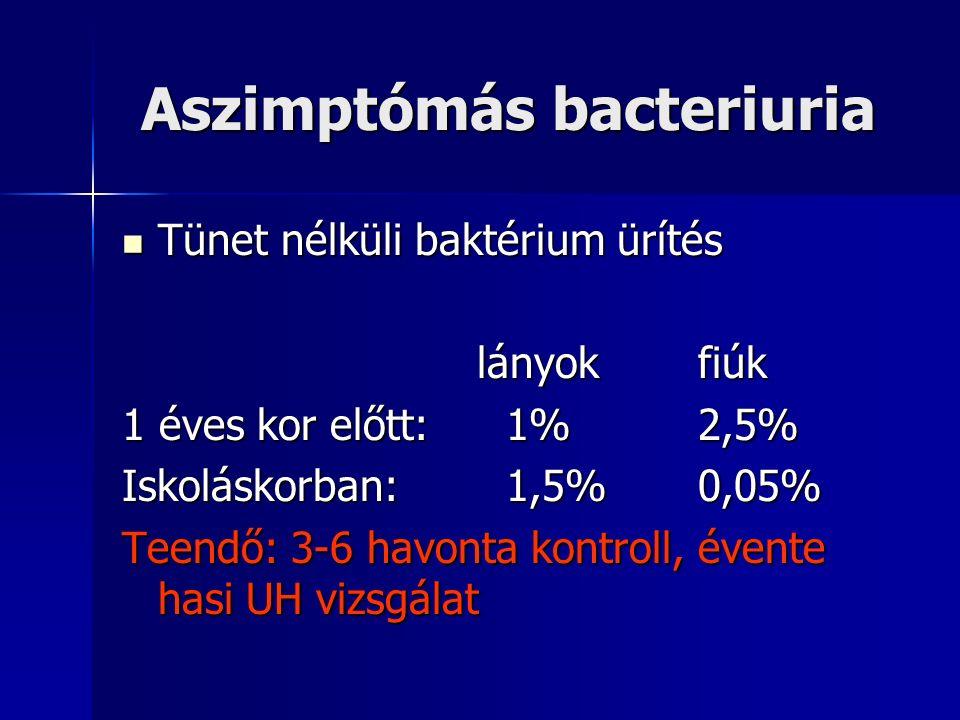 Aszimptómás bacteriuria Tünet nélküli baktérium ürítés Tünet nélküli baktérium ürítés lányokfiúk lányokfiúk 1 éves kor előtt: 1%2,5% Iskoláskorban: 1,5%0,05% Teendő: 3-6 havonta kontroll, évente hasi UH vizsgálat