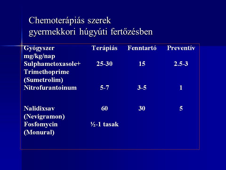 Chemoterápiás szerek gyermekkori húgyúti fertőzésben