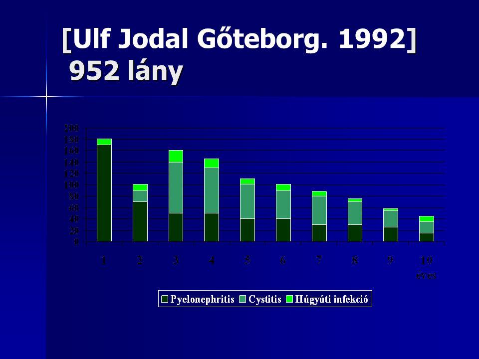 [] 952 lány [Ulf Jodal Gőteborg. 1992] 952 lány