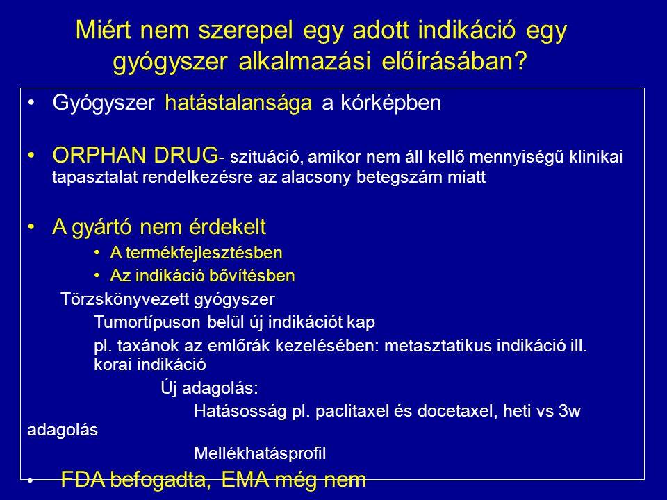 Miért nem szerepel egy adott indikáció egy gyógyszer alkalmazási előírásában? Gyógyszer hatástalansága a kórképben ORPHAN DRUG - szituáció, amikor nem