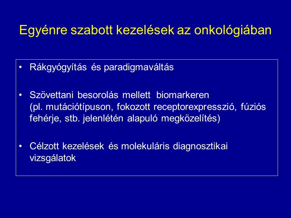 Egyénre szabott kezelések az onkológiában Rákgyógyítás és paradigmaváltás Szövettani besorolás mellett biomarkeren (pl.