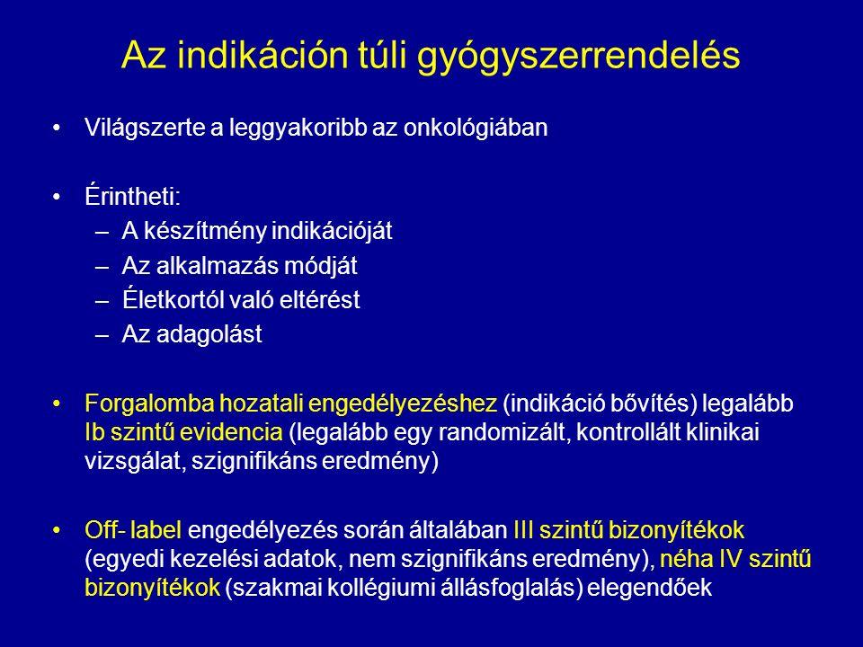 Az indikáción túli gyógyszerrendelés Világszerte a leggyakoribb az onkológiában Érintheti: –A készítmény indikációját –Az alkalmazás módját –Életkortól való eltérést –Az adagolást Forgalomba hozatali engedélyezéshez (indikáció bővítés) legalább Ib szintű evidencia (legalább egy randomizált, kontrollált klinikai vizsgálat, szignifikáns eredmény) Off- label engedélyezés során általában III szintű bizonyítékok (egyedi kezelési adatok, nem szignifikáns eredmény), néha IV szintű bizonyítékok (szakmai kollégiumi állásfoglalás) elegendőek