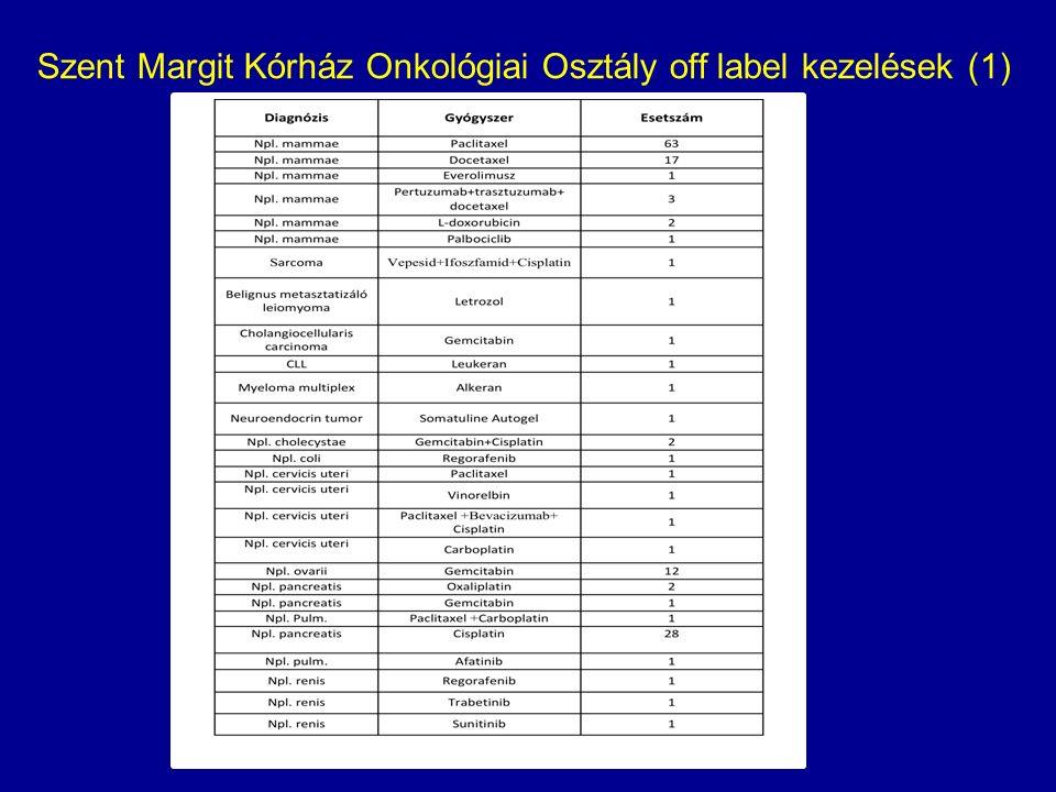 Szent Margit Kórház Onkológiai Osztály off label kezelések (1)