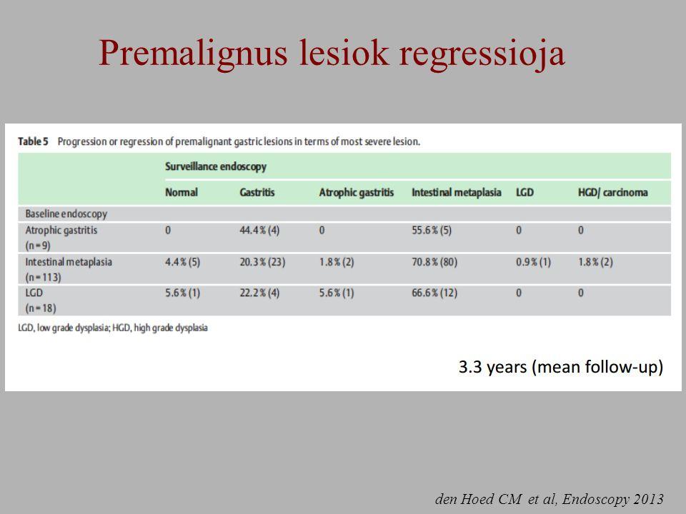 Premalignus lesiok regressioja den Hoed CM et al, Endoscopy 2013