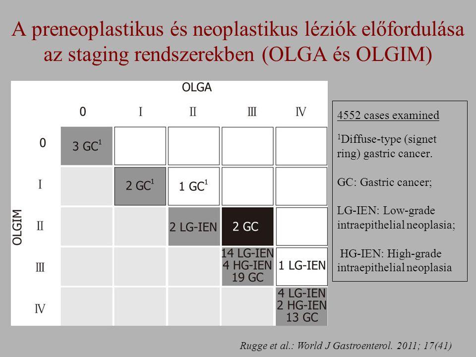 A preneoplastikus és neoplastikus léziók előfordulása az staging rendszerekben (OLGA és OLGIM) Rugge et al.: World J Gastroenterol.