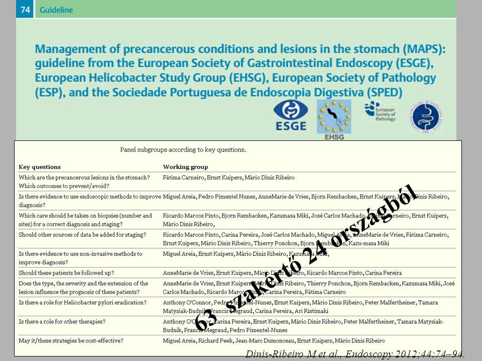 Kifizetődő-e a surveillance.Dinis-Ribeiro M et al., Endoscopy 2012;44:74–94.